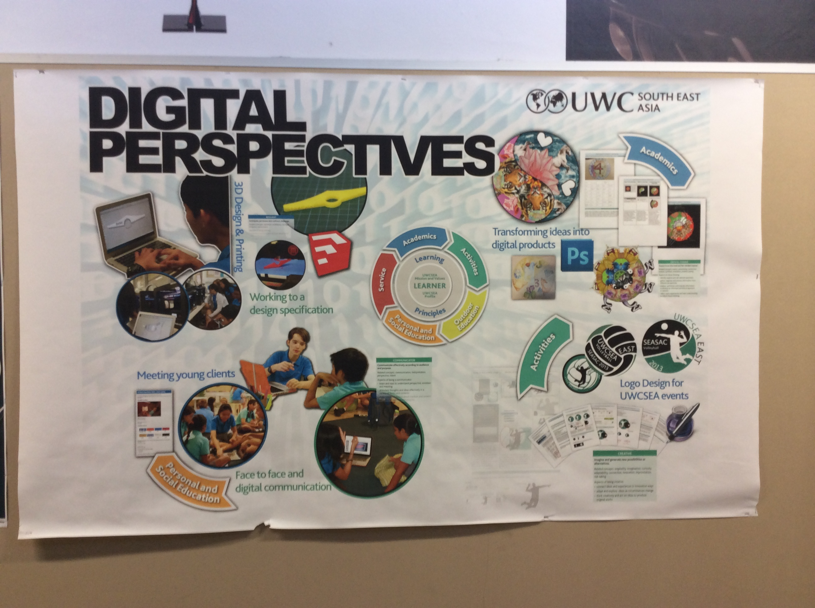Digital Perspectives